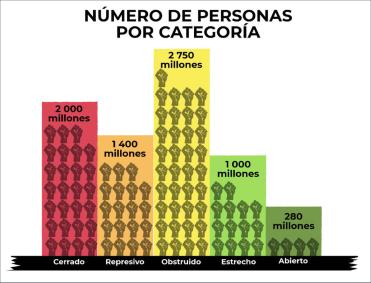 NumeroDePersonasPorCategoria.png